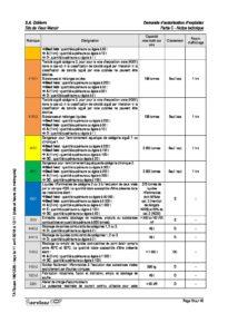 Plateforme phytosanitaire de Cap Seine : confirmation de l'annulation du projet par la cour de Douai